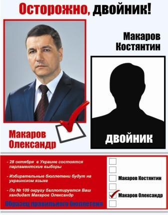 Клоны среди кандидатов